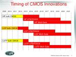 timing of cmos innovations