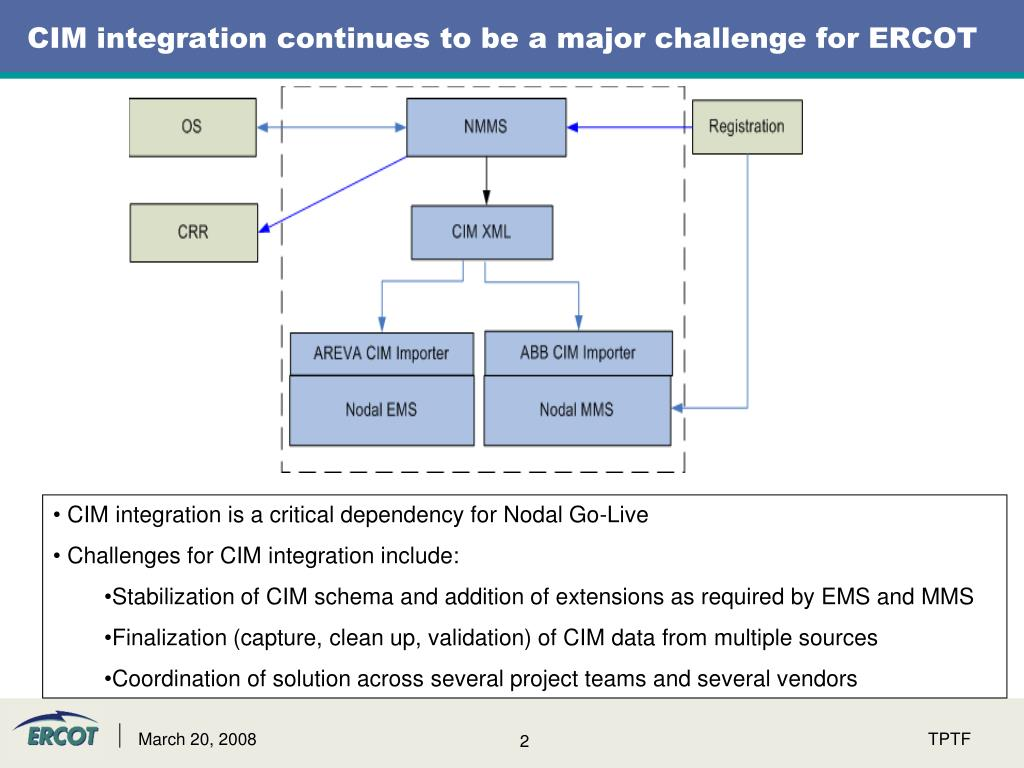 CIM integration continues to be a major challenge for ERCOT