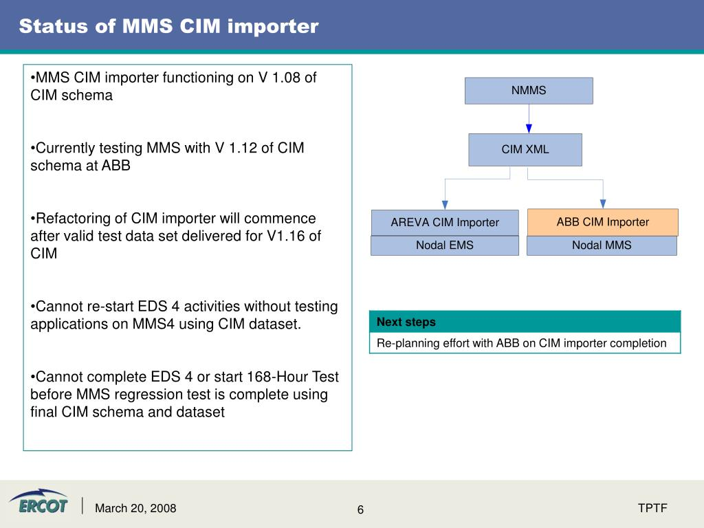 Status of MMS CIM importer