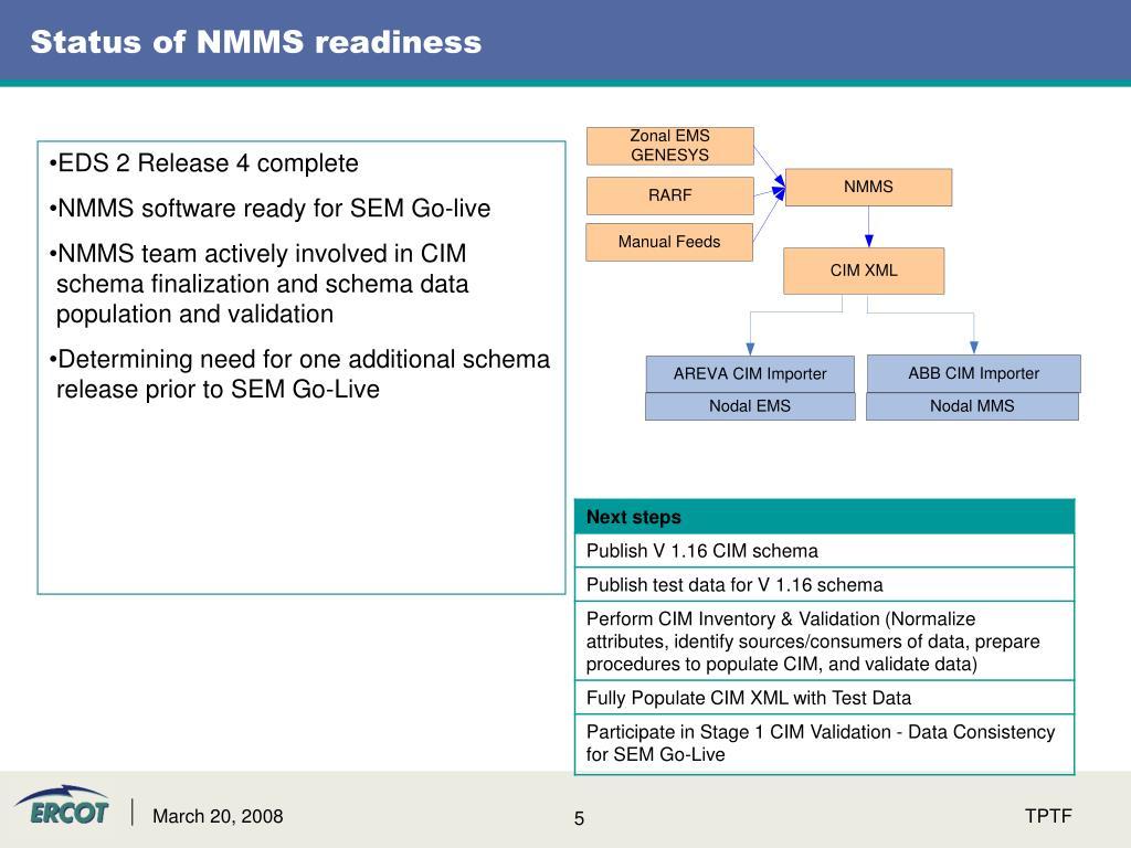 Status of NMMS readiness