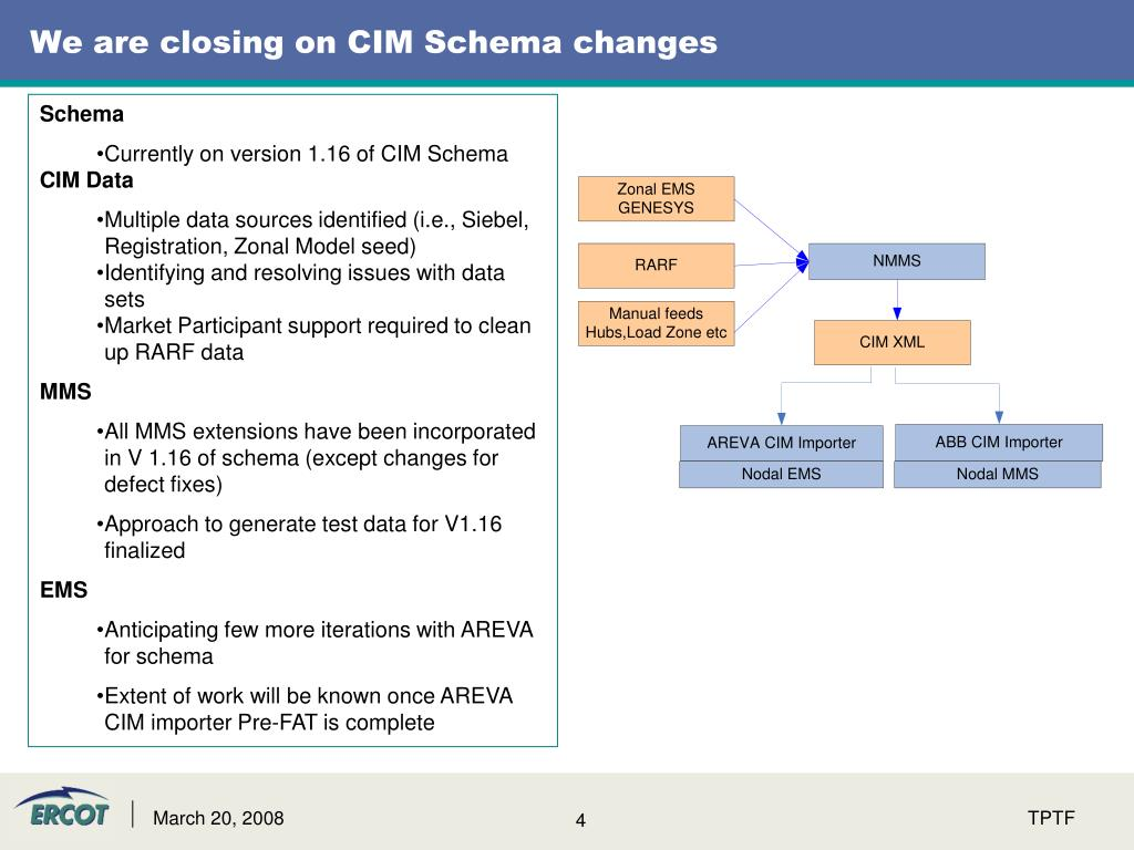 We are closing on CIM Schema changes