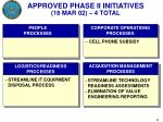 approved phase ii initiatives 18 mar 02 4 total