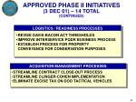 approved phase ii initiatives 3 dec 01 14 total continued