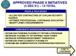 approved phase ii initiatives 3 dec 01 14 total