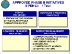 approved phase ii initiatives 6 feb 02 4 total
