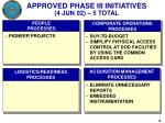 approved phase iii initiatives 4 jun 02 5 total