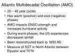 atlantic multidecadal oscillation amo