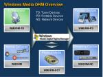 windows media drm overview