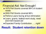 financial aid not enough
