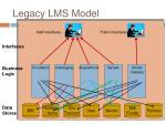 legacy lms model
