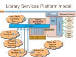 library services platform model