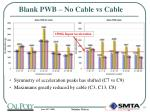 blank pwb no cable vs cable