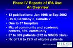 phase iv reports of tpa use an overview