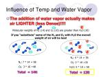 influence of temp and water vapor17