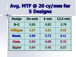 avg mtf @ 20 cy mm for 5 designs