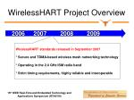 wirelesshart project overview5