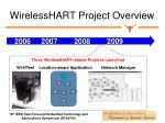 wirelesshart project overview6