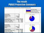 the result pvaas projection summary