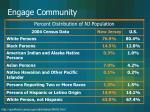 engage community44