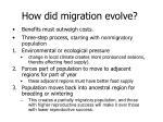 how did migration evolve