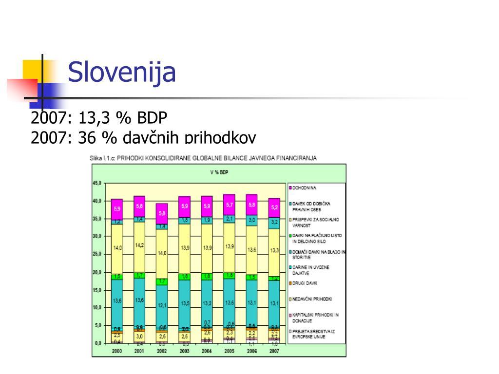 slovenija l.