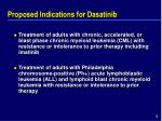 proposed indications for dasatinib