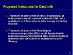 proposed indications for dasatinib65