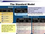 the standard model27