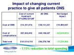 impact of changing current practice to give all patients ons