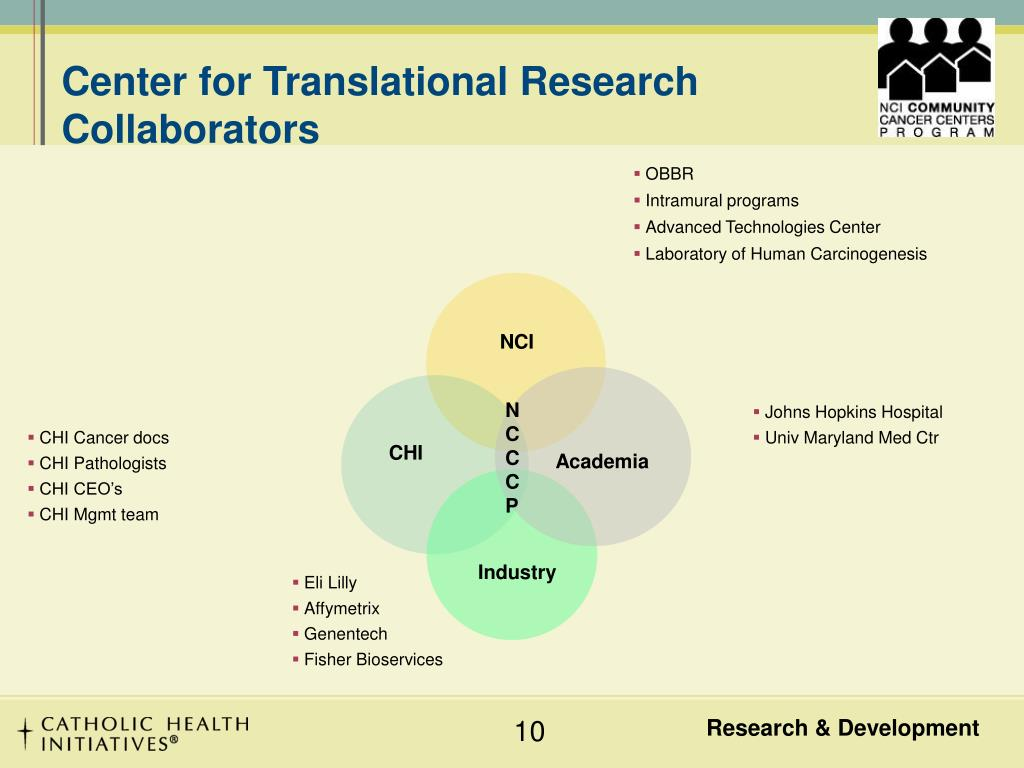 Center for Translational Research Collaborators