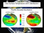 sea surface temperature sst distribution