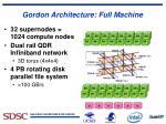 gordon architecture full machine