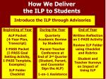how we deliver the ilp to students