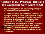 relation of ilp program tk8 and the counseling curriculum tk2