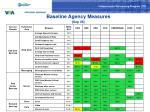baseline agency measures sep 06
