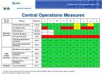 central operations measures