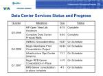 data center services status and progress
