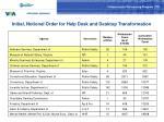 initial notional order for help desk and desktop transformation