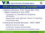 vita s service charge evolution