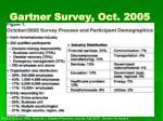 gartner survey oct 2005