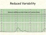 reduced variability