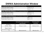 dwwa administration window