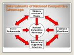 determinants of national competitive advantage