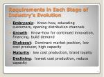 requirements in each stage of industry s evolution