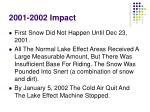 2001 2002 impact