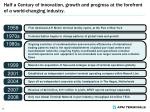 half a century of innovation growth and progress at the forefront of a world changing industry
