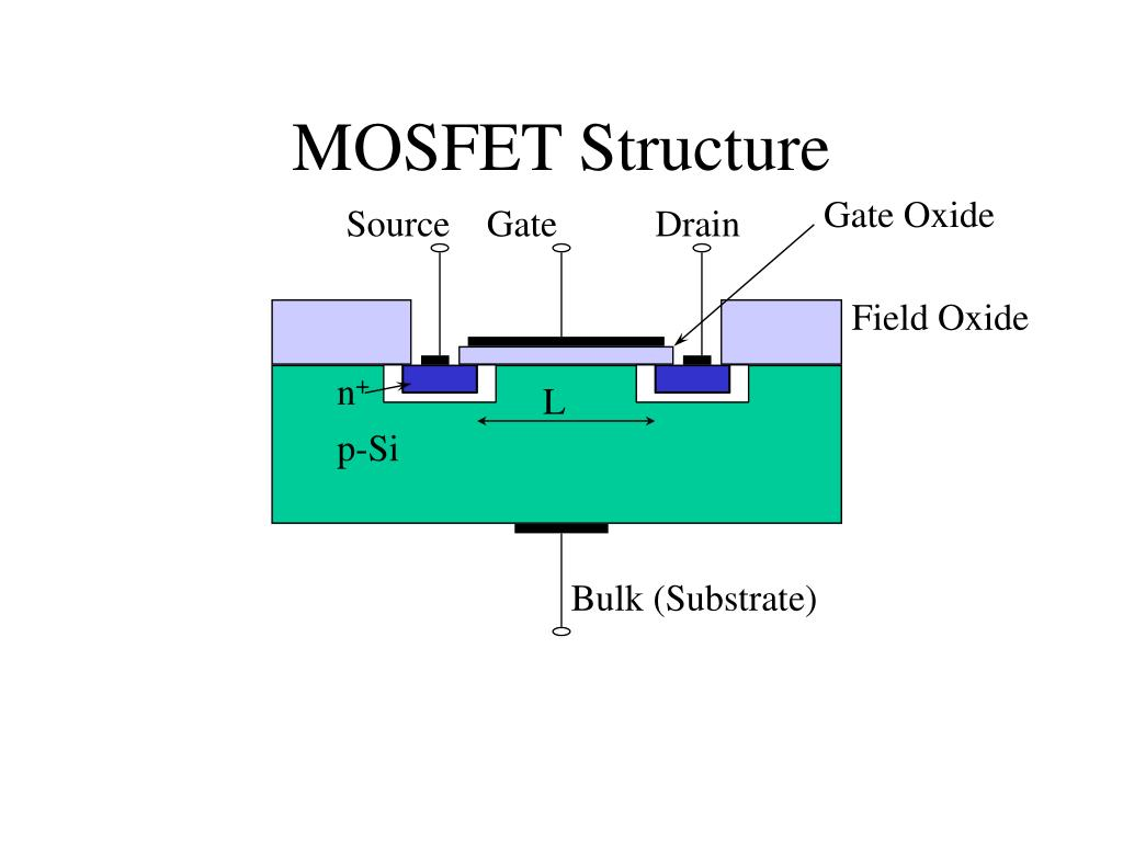 mosfet structure l.