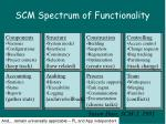 scm spectrum of functionality