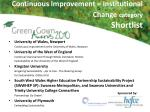 continuous improvement institutional change category shortlist