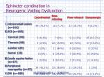 sphincter corrdination in neurogenic voiding dysfunction